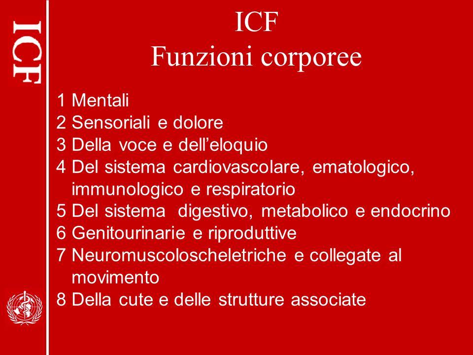 ICF Funzioni corporee 1 Mentali 2 Sensoriali e dolore