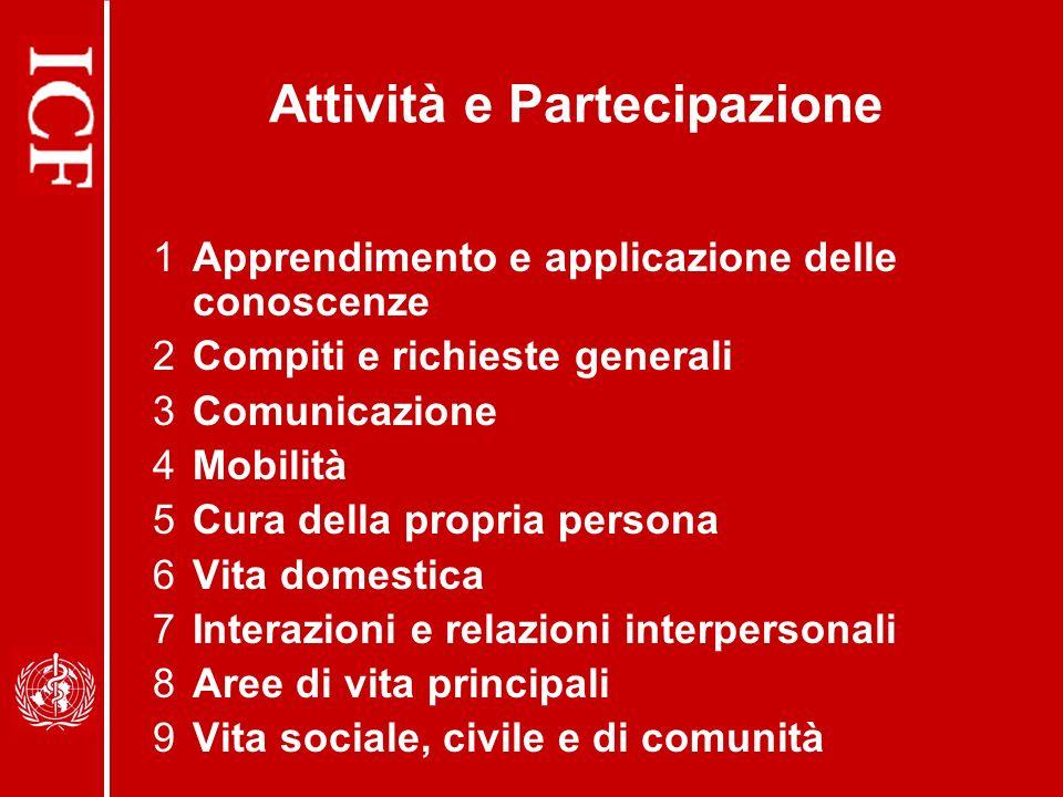 Attività e Partecipazione