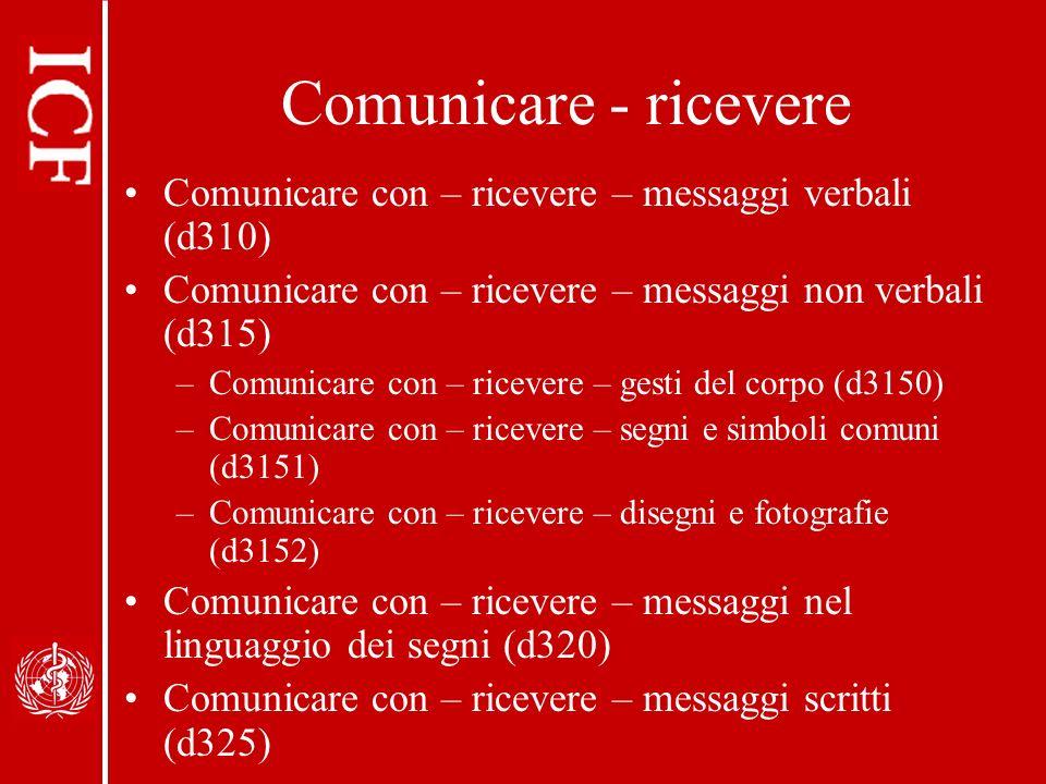 Comunicare - ricevere Comunicare con – ricevere – messaggi verbali (d310) Comunicare con – ricevere – messaggi non verbali (d315)