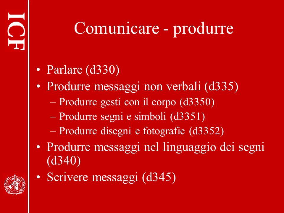 Comunicare - produrre Parlare (d330)