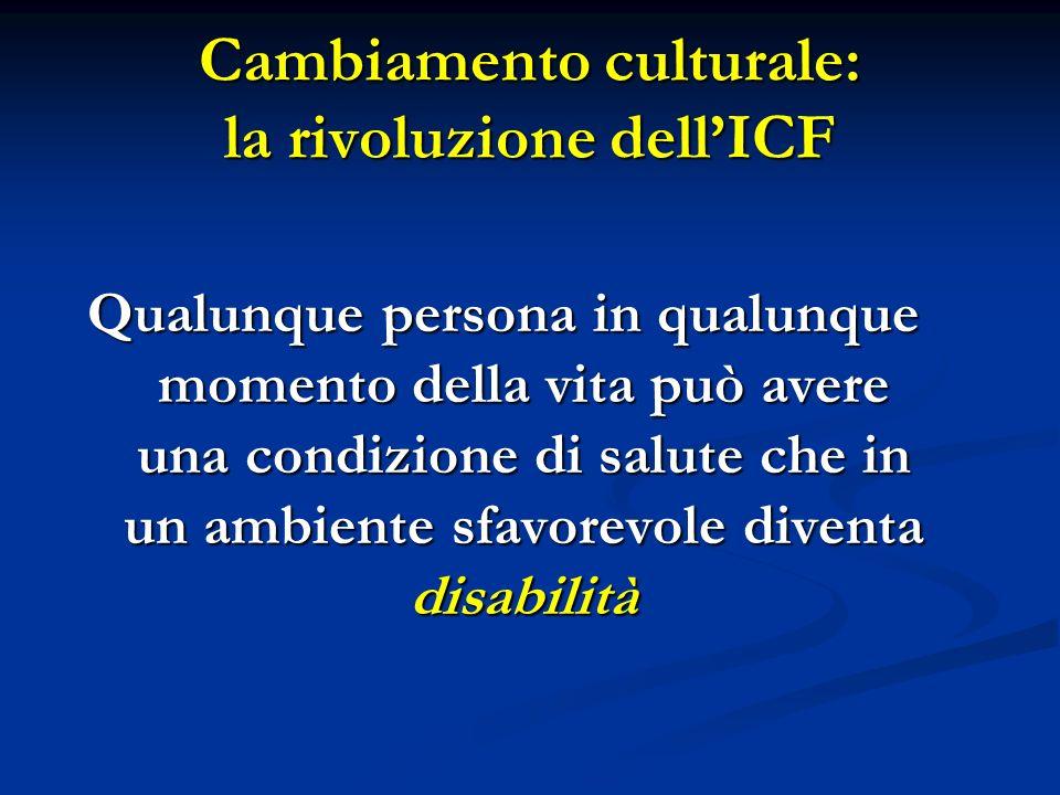 Cambiamento culturale: la rivoluzione dell'ICF
