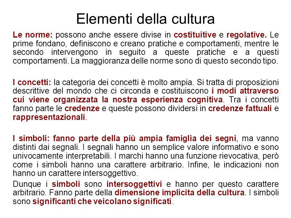 Elementi della cultura