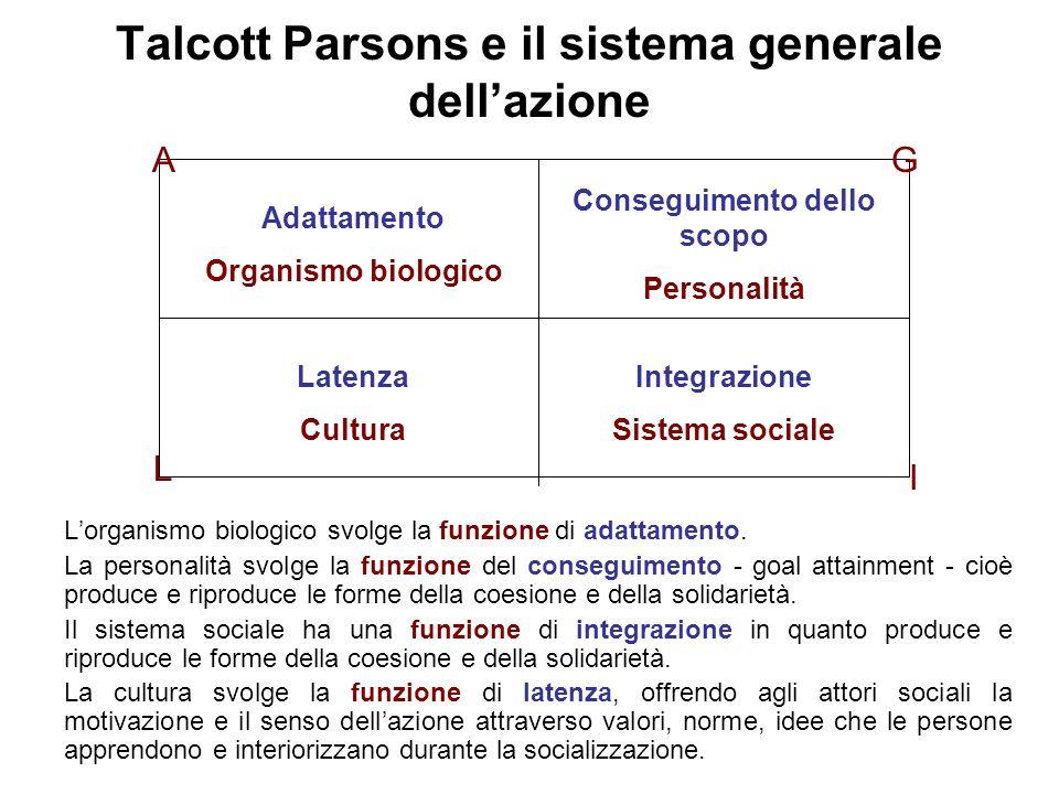 Talcott Parsons e il sistema generale dell'azione