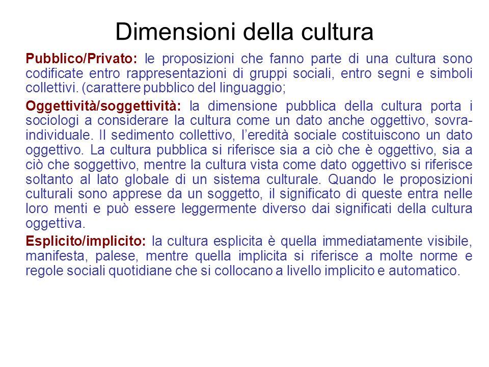 Dimensioni della cultura