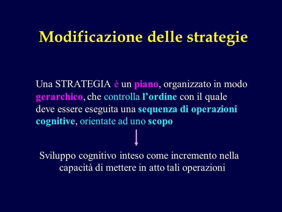 Modificazione delle strategie