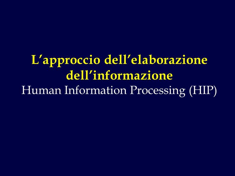 L'approccio dell'elaborazione dell'informazione Human Information Processing (HIP)