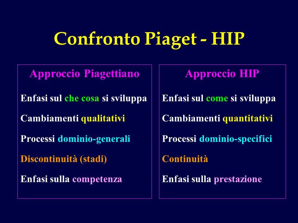 Approccio Piagettiano