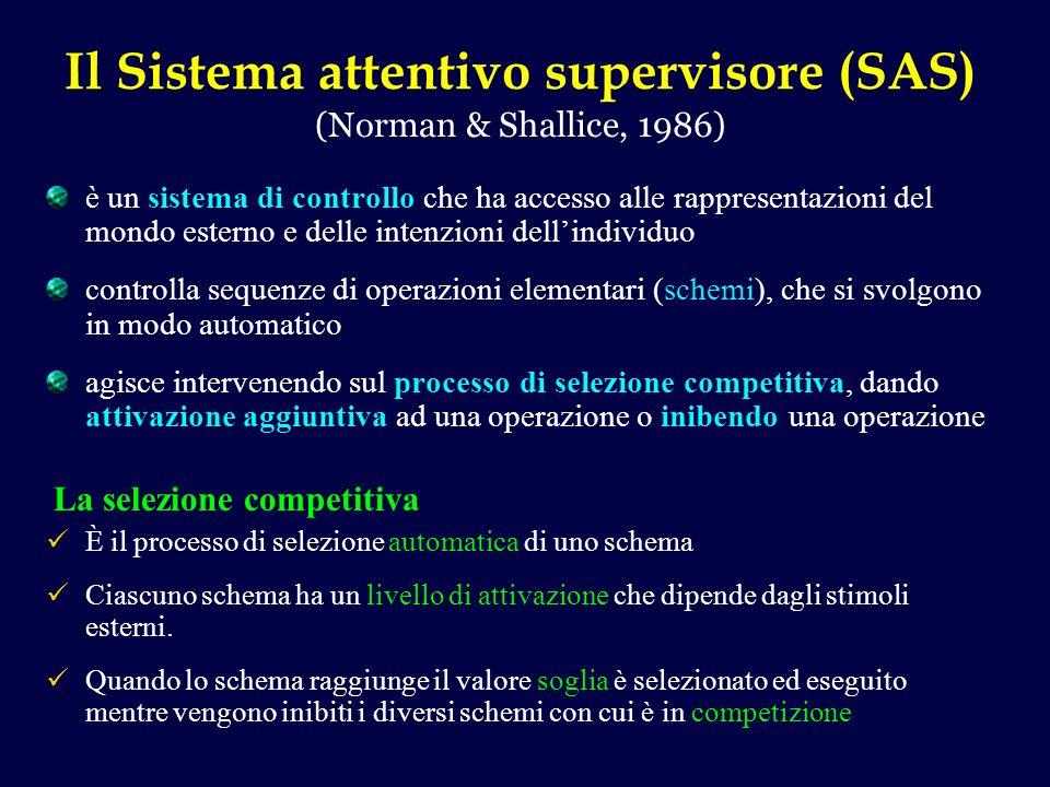 Il Sistema attentivo supervisore (SAS) (Norman & Shallice, 1986)