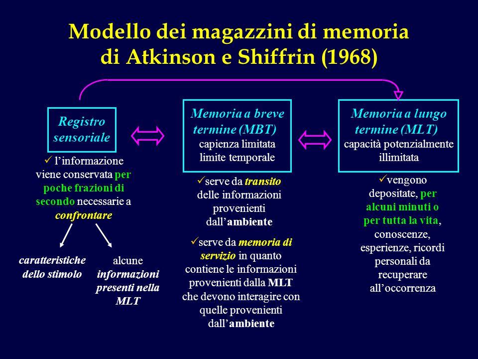 Modello dei magazzini di memoria di Atkinson e Shiffrin (1968)