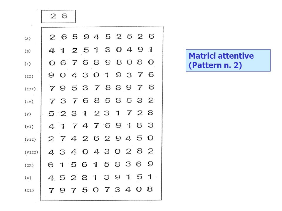 Matrici attentive (Pattern n. 2)