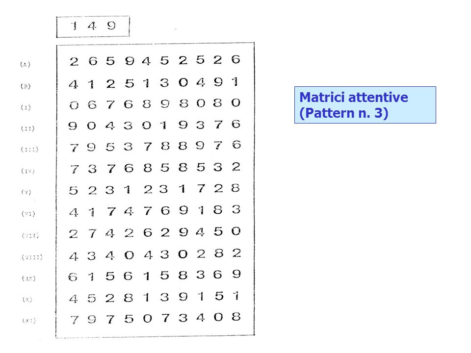 Matrici attentive (Pattern n. 3)