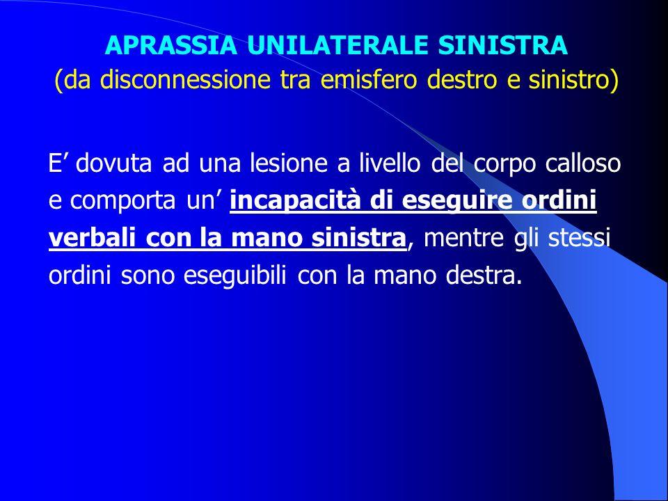 APRASSIA UNILATERALE SINISTRA