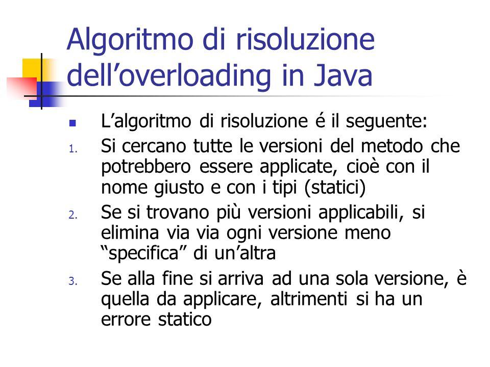Algoritmo di risoluzione dell'overloading in Java