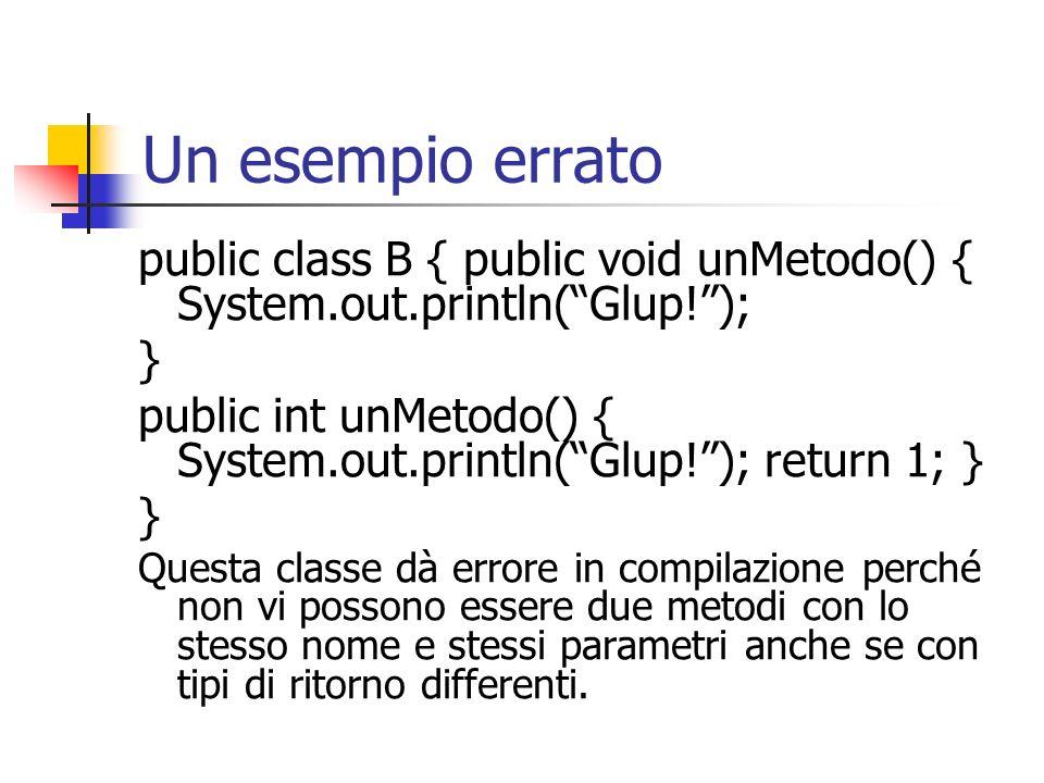 Un esempio errato public class B { public void unMetodo() { System.out.println( Glup! ); }