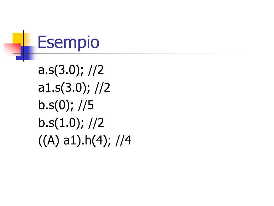 Esempio a.s(3.0); //2 a1.s(3.0); //2 b.s(0); //5 b.s(1.0); //2