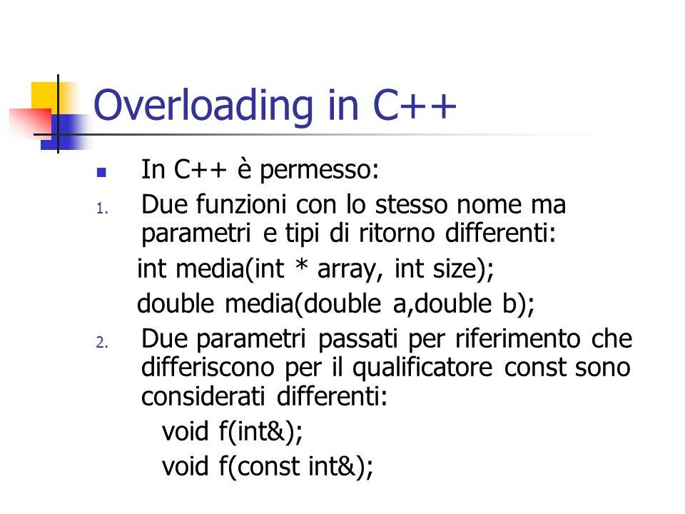 Overloading in C++ In C++ è permesso: