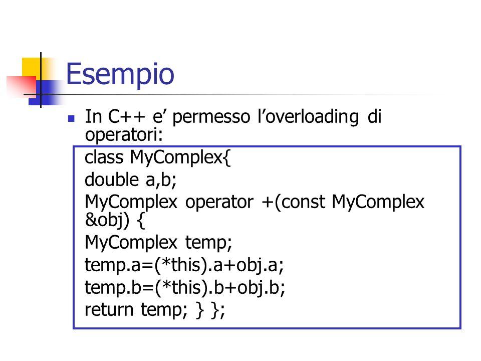 Esempio In C++ e' permesso l'overloading di operatori: