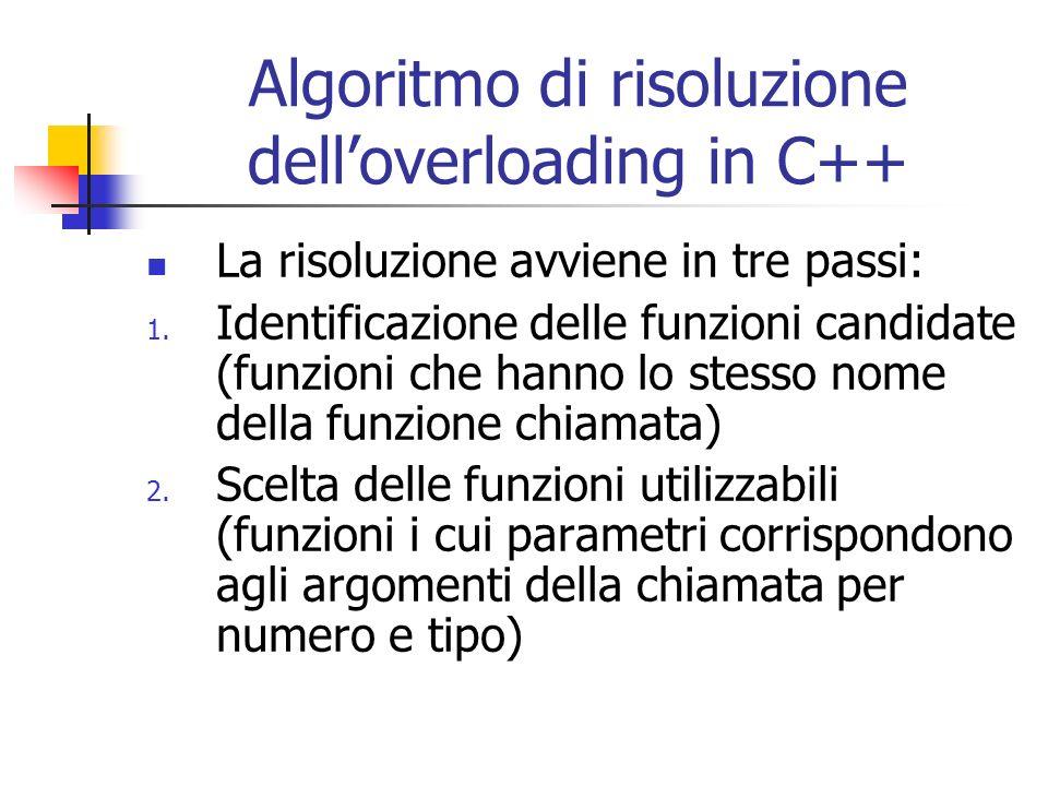 Algoritmo di risoluzione dell'overloading in C++