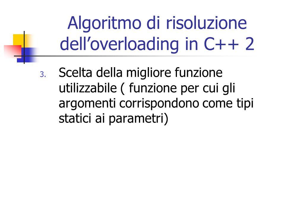 Algoritmo di risoluzione dell'overloading in C++ 2