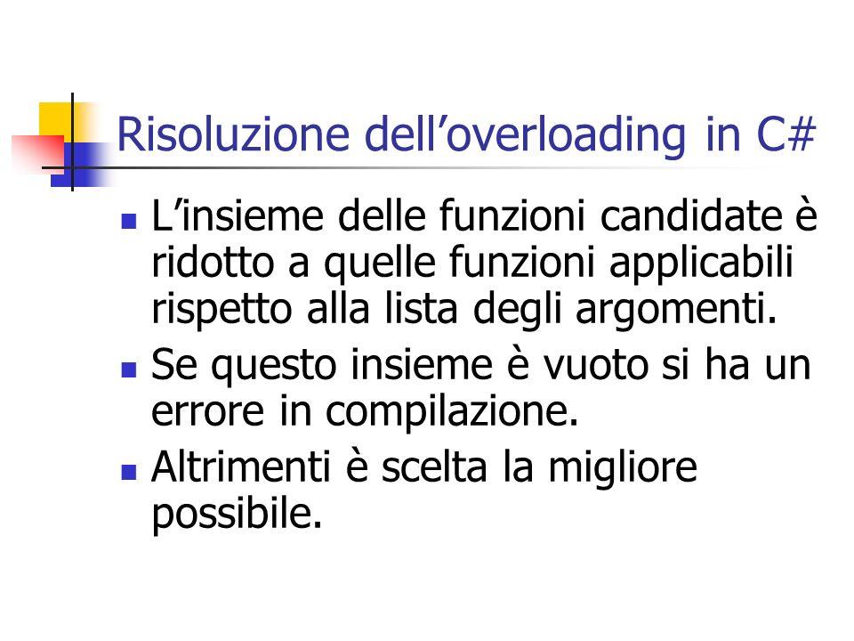 Risoluzione dell'overloading in C#