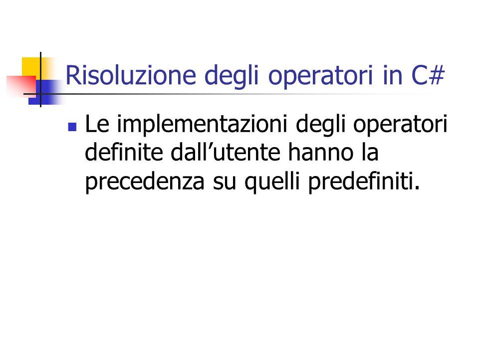 Risoluzione degli operatori in C#