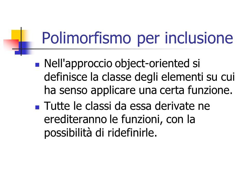 Polimorfismo per inclusione