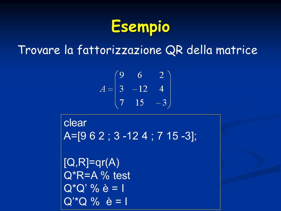 Esempio Trovare la fattorizzazione QR della matrice clear