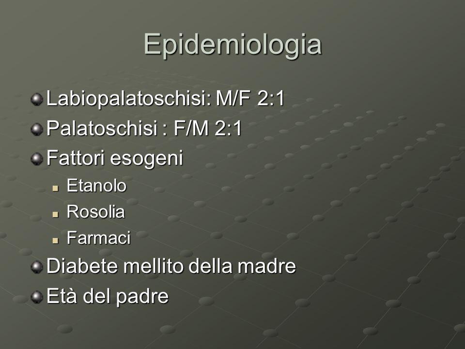 Epidemiologia Labiopalatoschisi: M/F 2:1 Palatoschisi : F/M 2:1
