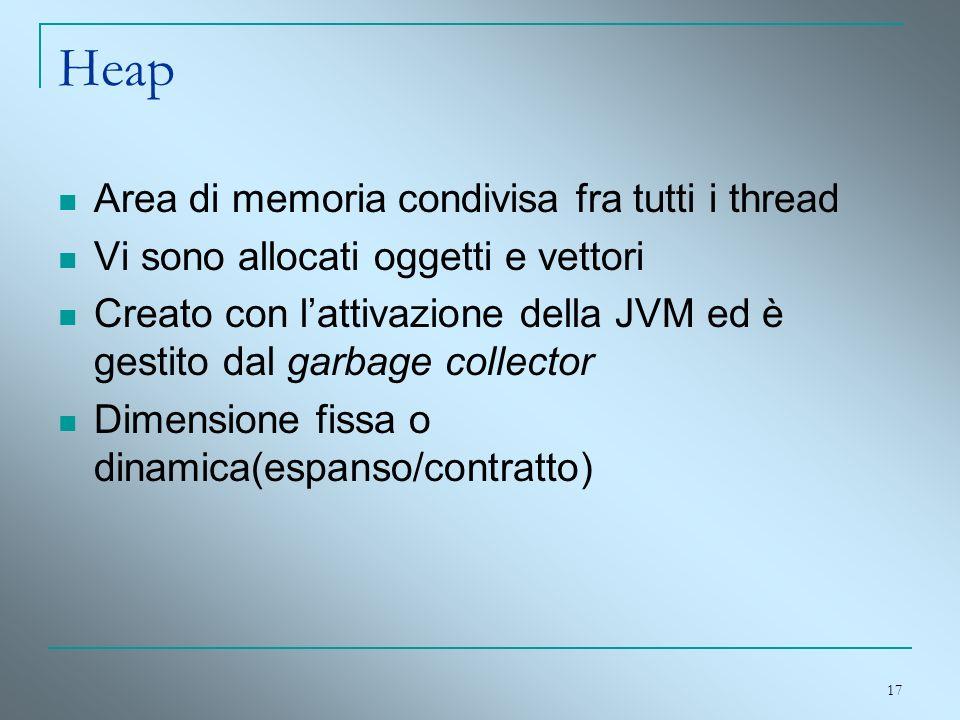 Heap Area di memoria condivisa fra tutti i thread