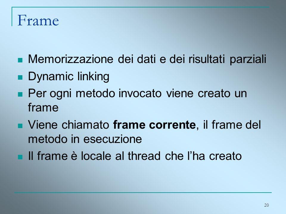 Frame Memorizzazione dei dati e dei risultati parziali Dynamic linking