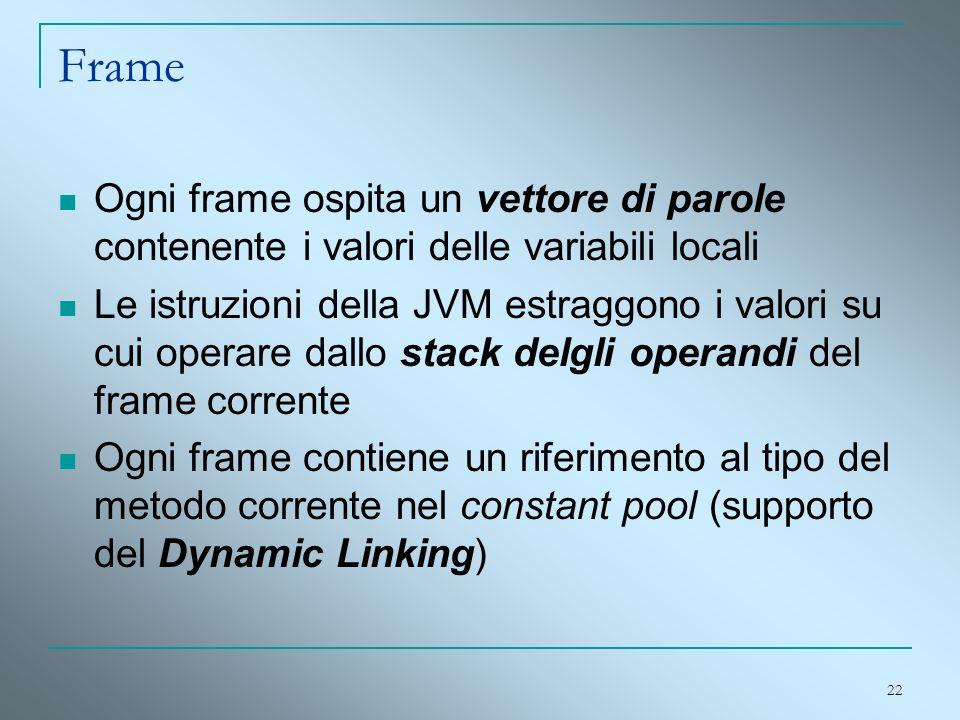 Frame Ogni frame ospita un vettore di parole contenente i valori delle variabili locali.