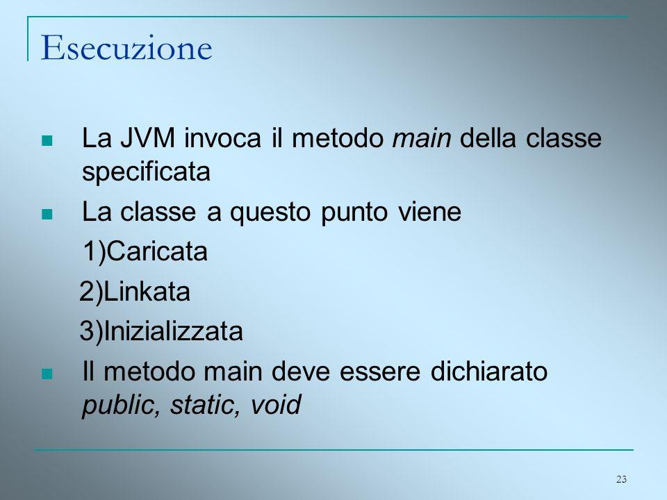 Esecuzione La JVM invoca il metodo main della classe specificata
