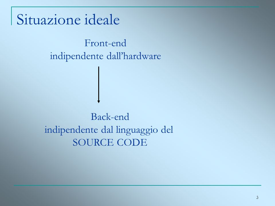 Situazione ideale Front-end indipendente dall'hardware Back-end