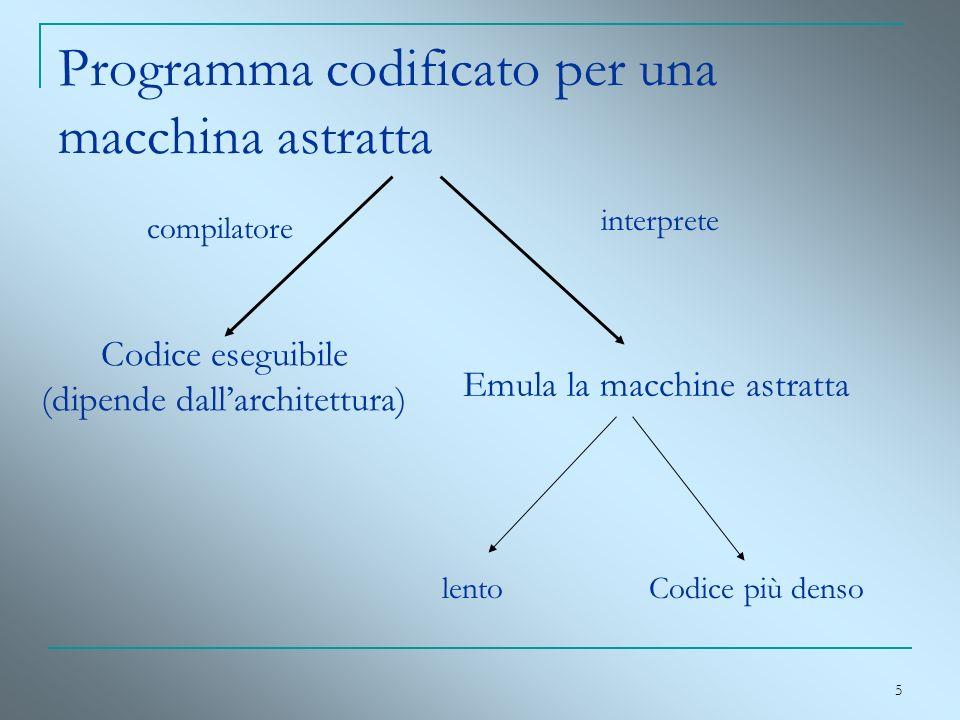Programma codificato per una macchina astratta