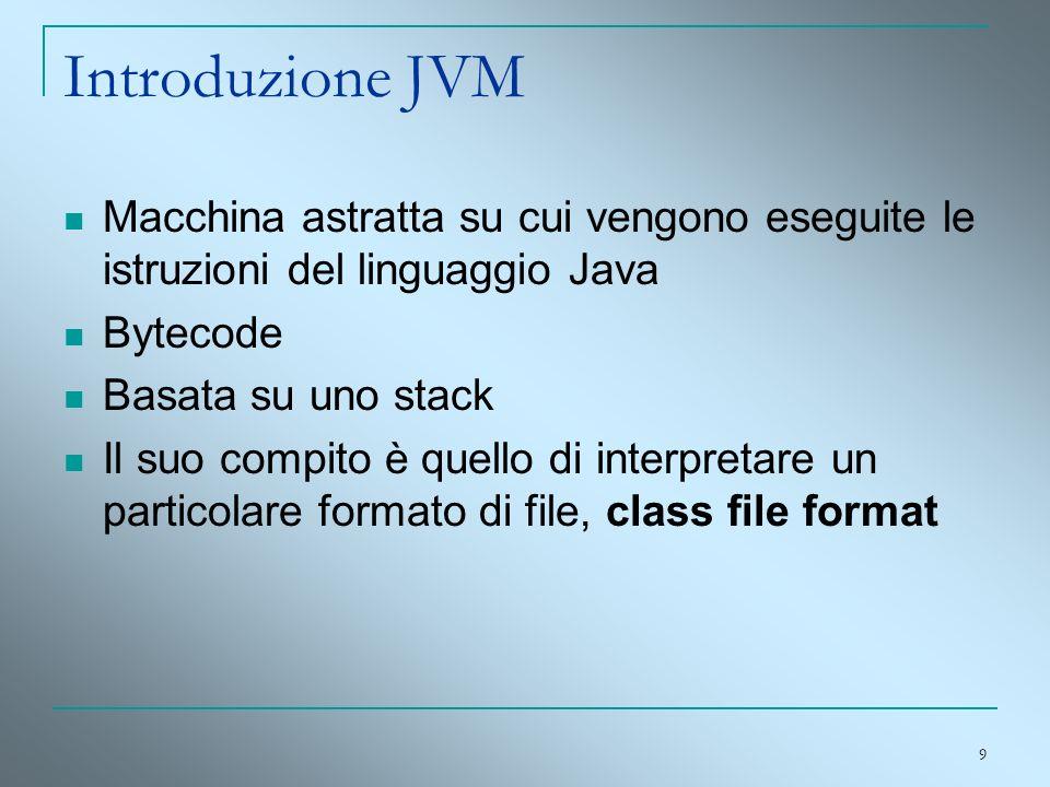 Introduzione JVM Macchina astratta su cui vengono eseguite le istruzioni del linguaggio Java. Bytecode.
