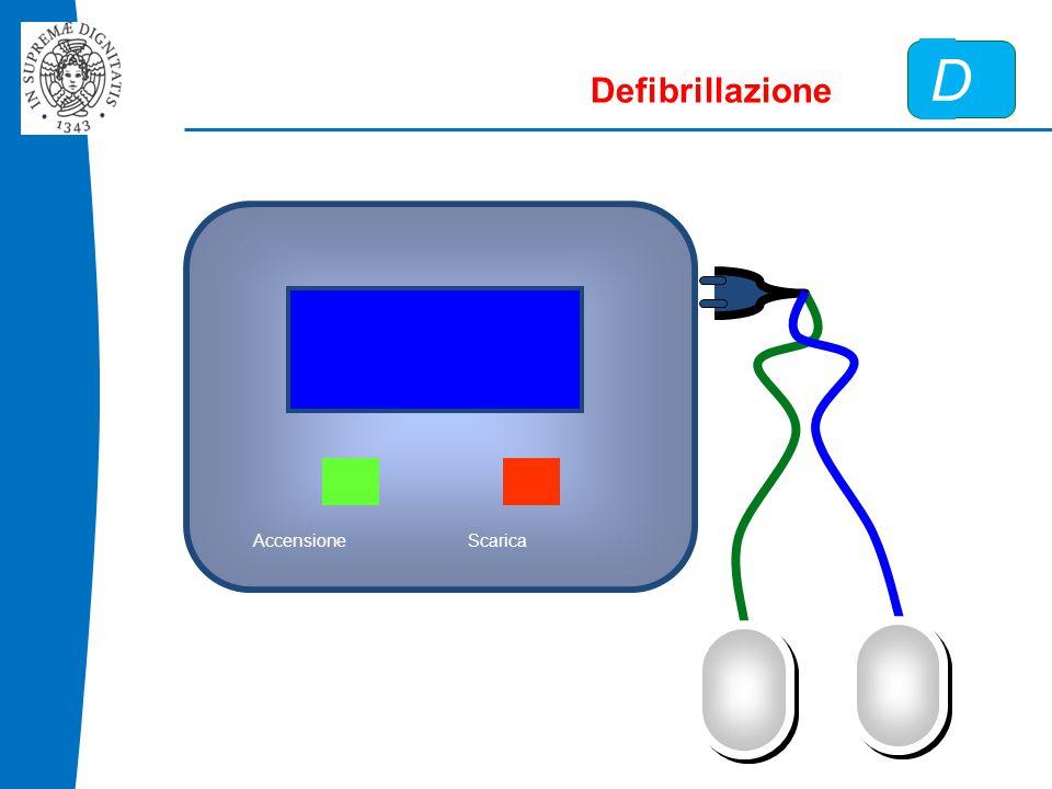 D Defibrillazione Scarica Accensione