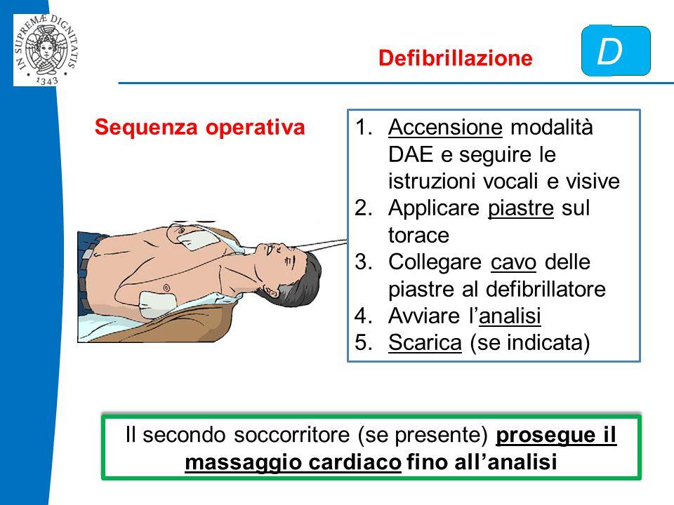 D Defibrillazione Sequenza operativa