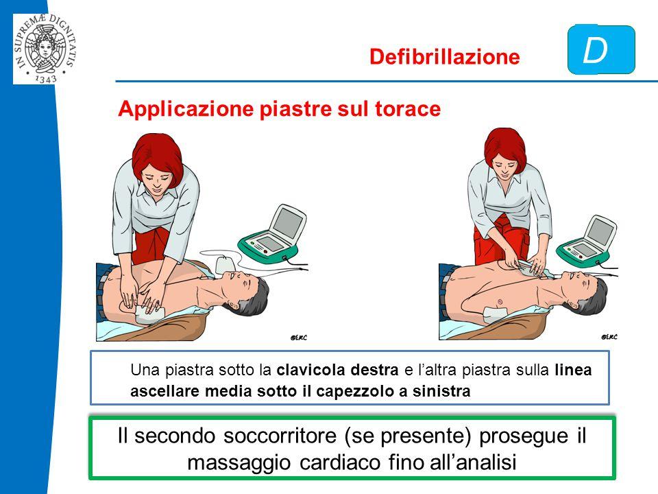 D Defibrillazione Applicazione piastre sul torace