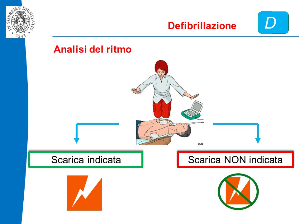 D Defibrillazione Analisi del ritmo Scarica indicata