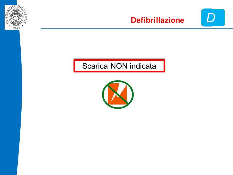 D Defibrillazione Scarica NON indicata
