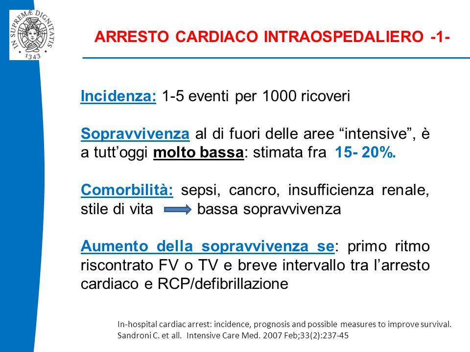ARRESTO CARDIACO INTRAOSPEDALIERO -1-