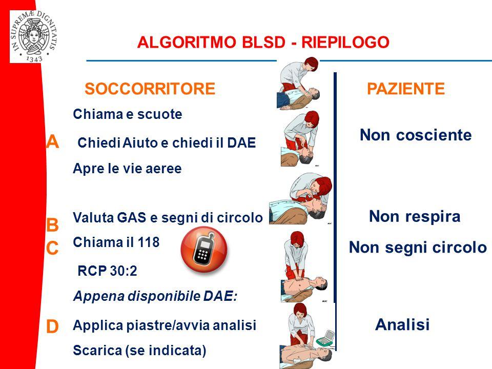 A B C D ALGORITMO BLSD - RIEPILOGO SOCCORRITORE PAZIENTE
