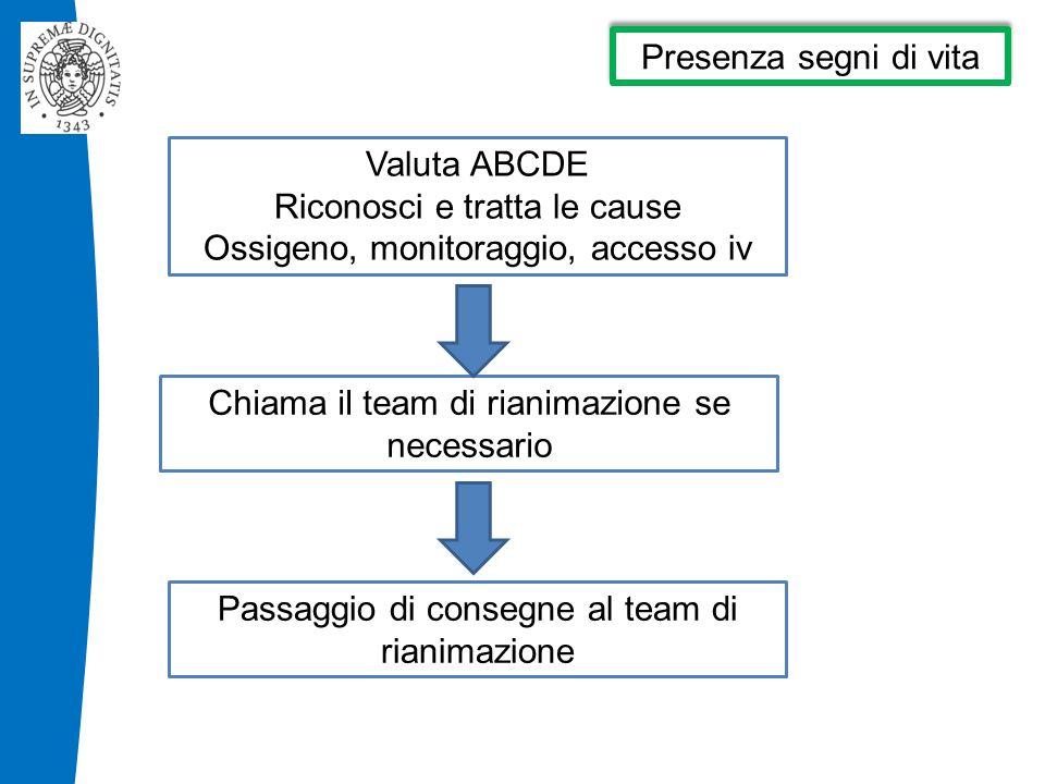 Riconosci e tratta le cause Ossigeno, monitoraggio, accesso iv