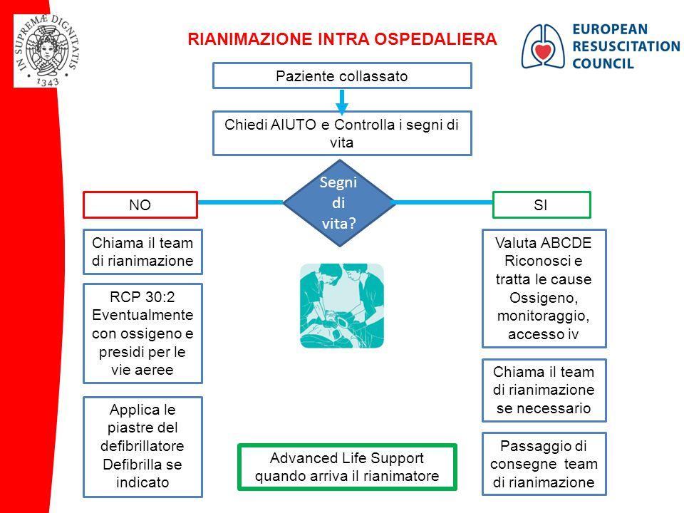 RIANIMAZIONE INTRA OSPEDALIERA
