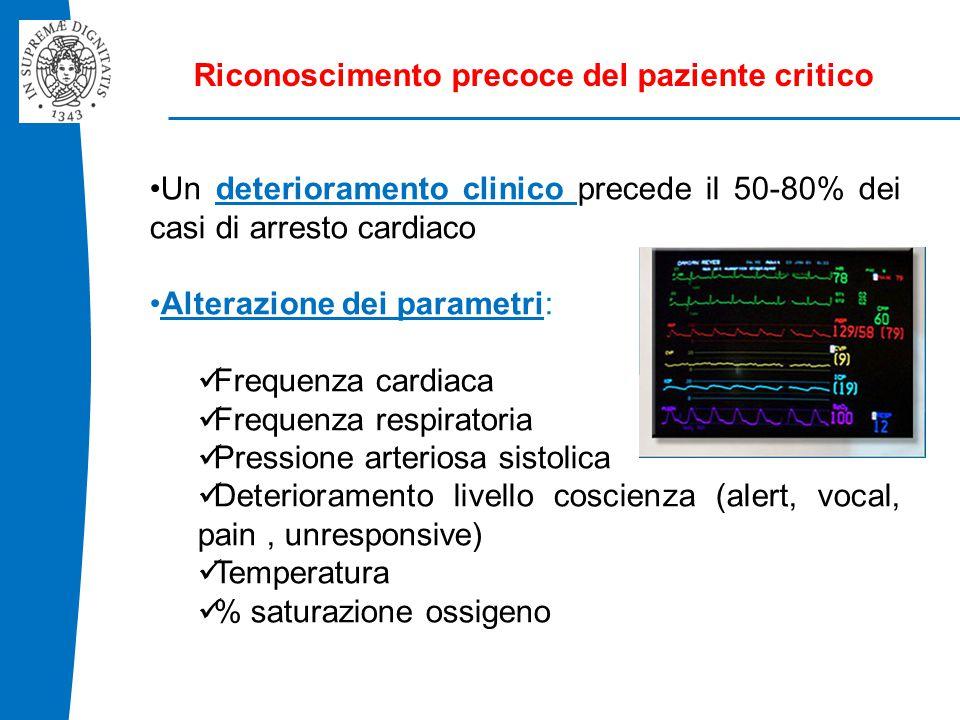 Riconoscimento precoce del paziente critico