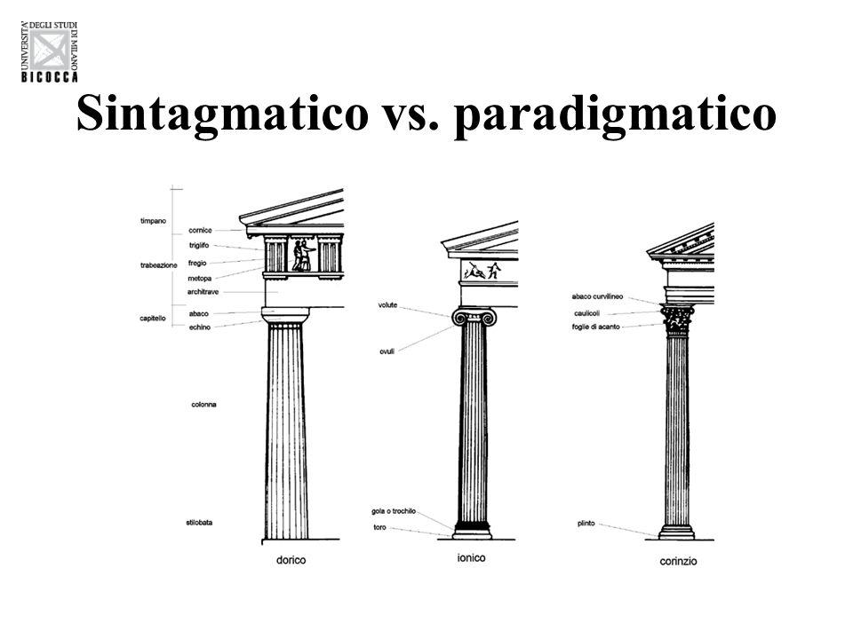 Sintagmatico vs. paradigmatico