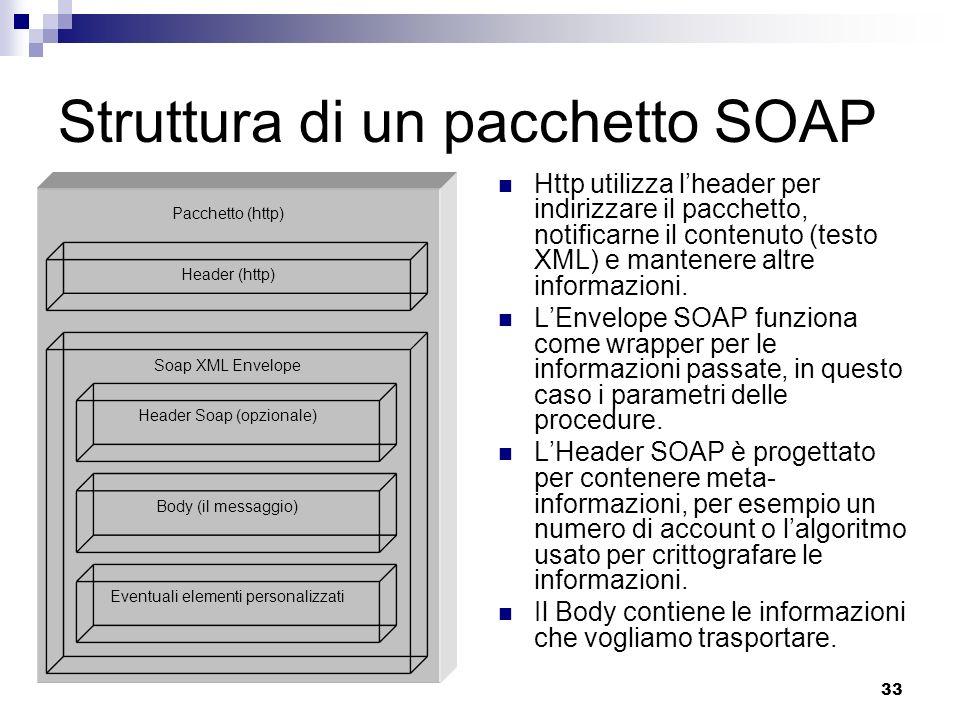 Struttura di un pacchetto SOAP