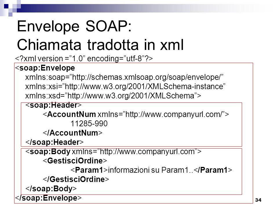 Envelope SOAP: Chiamata tradotta in xml