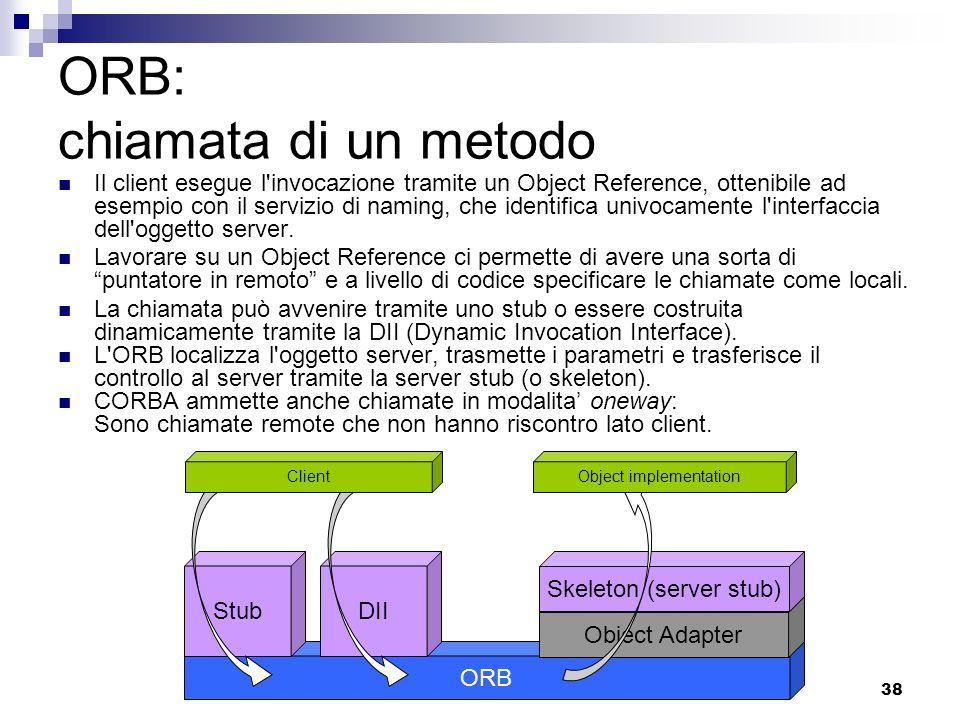 ORB: chiamata di un metodo