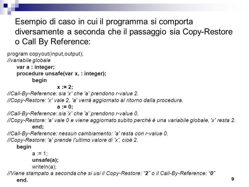 Esempio di caso in cui il programma si comporta diversamente a seconda che il passaggio sia Copy-Restore o Call By Reference: